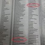 рейтинг ювелирных компаний